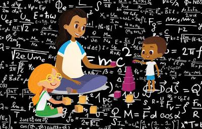 Operasi hitung merupakan kegiatan yang selalu dikerjakan dalam belajar matematika. Operasi hitung sendiri memiliki 3 macam sifat yang di kenal dalam matematika dasar yaitu komutatif, asosiatif dan distributif.