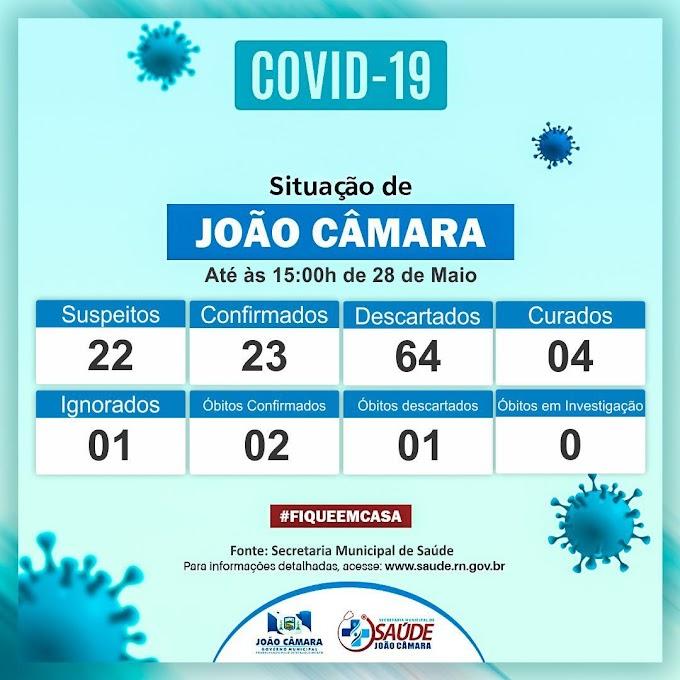 Sobe para 23 o número de casos confirmados de coronavírus em João Câmara