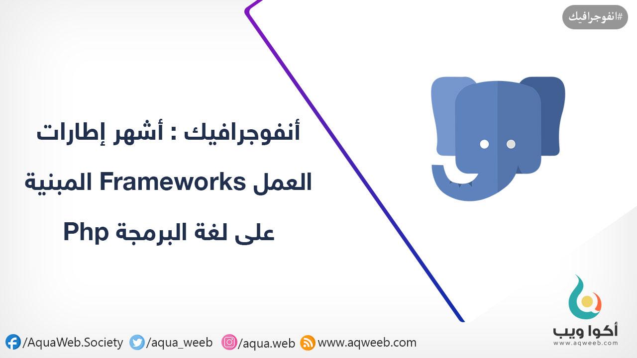 أنفوجرافيك : أشهر إطارات العمل Frameworks المبنية على لغة البرمجة Php