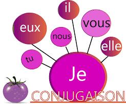 Forme Conjugaison Du Verbe Atteindre