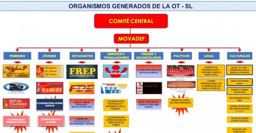 Este es el informe que presentó en el Congreso sobre infiltración del Movadef, el Ministro del Interior Carlos Basombrío - MININTER - www.mininter.gob.pe