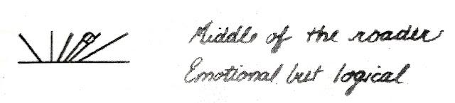 Ambivert - Emotionally Responsive - sample - apdaga