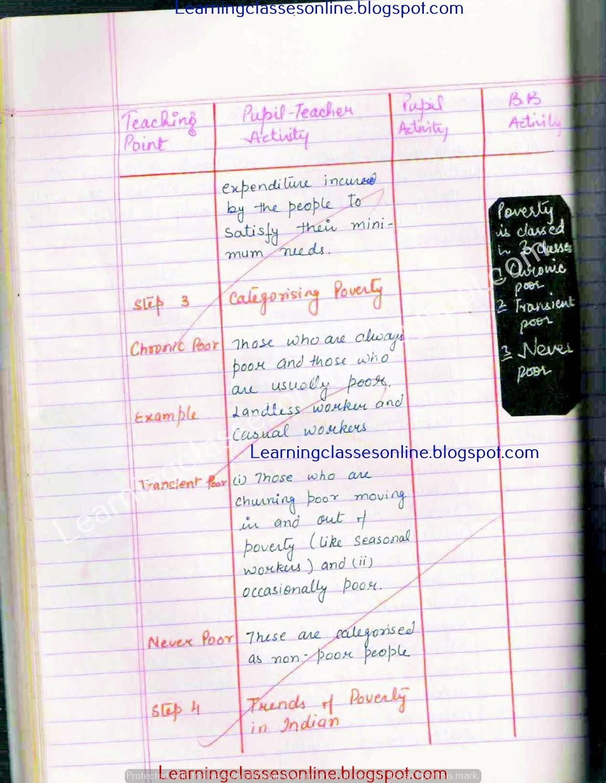 economics teaching ideas for class9