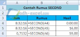 rumus SECOND dalam Excel