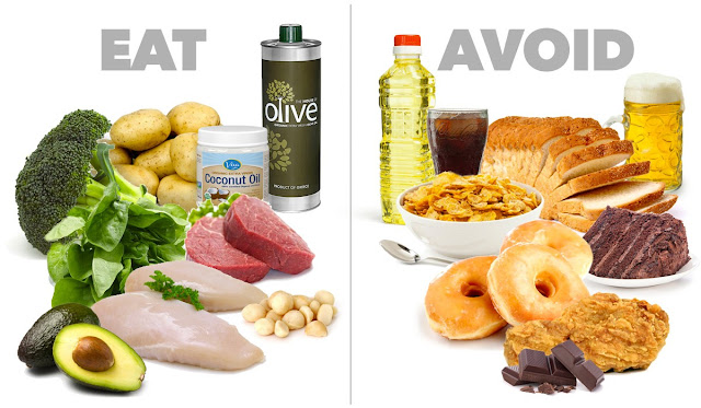 How much fat should you consume daily?
