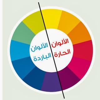 الألوان الحارة والألوان الباردة