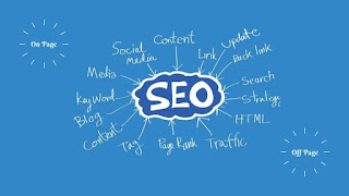 Search Engine Optimization (SEO) Introduction for Begginers