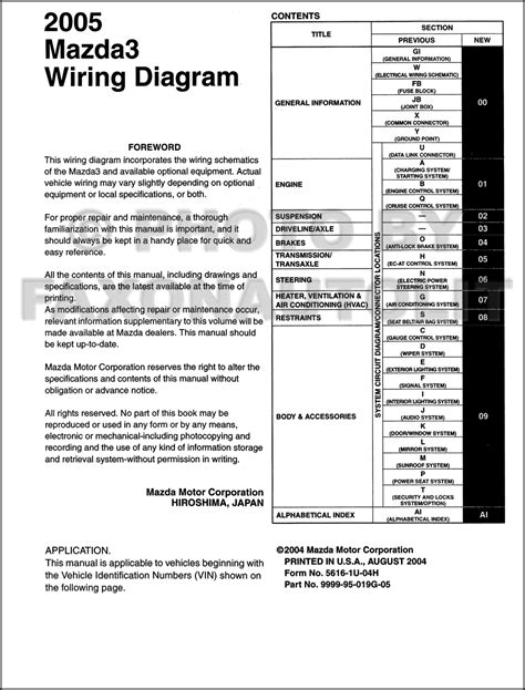 Wiring Diagram Blog  Wiring Diagram Mazda 3 2005