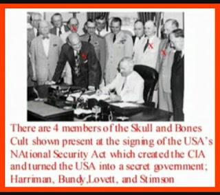 Tahukah anda sebenarnya CIA ditubuhkan oleh pertubuhan Skull and Bones yang diterajui oleh Dinasti Bush.