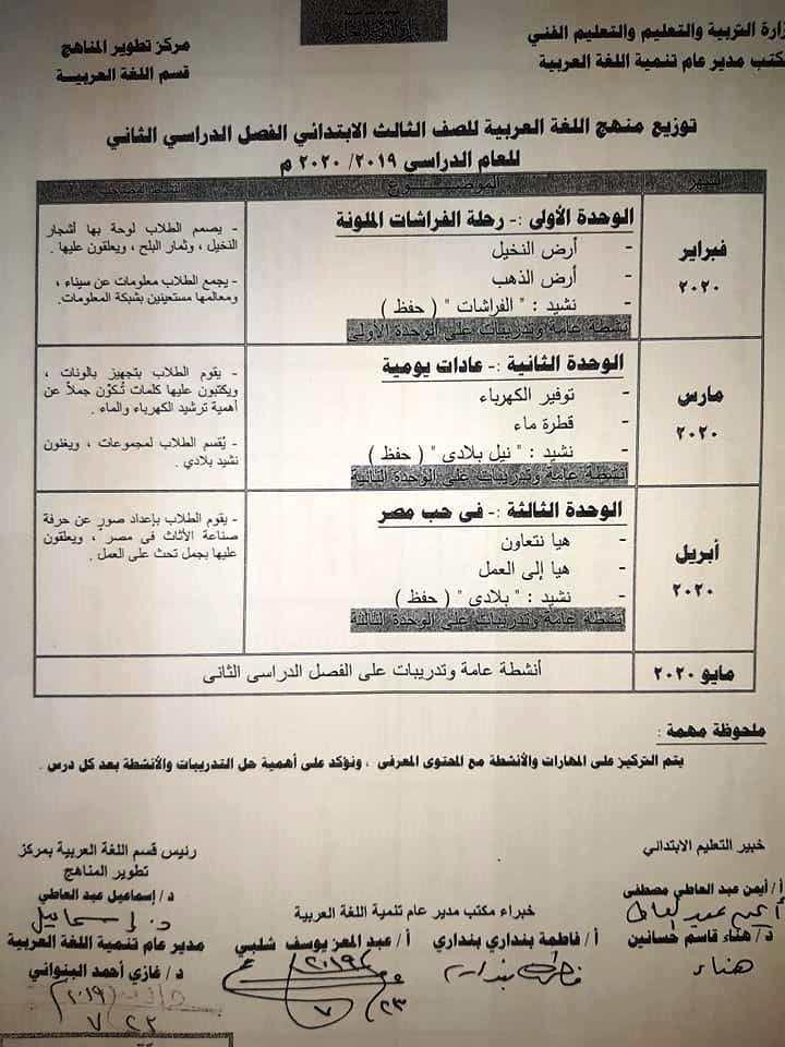 توزيع منهج اللغة العربية لصفوف المرحلة الابتدائية ترم أول 2019 / 2020 %25D8%25AA%25D9%2588%25D8%25B2%25D9%258A%25D8%25B9%2B%25D9%2585%25D9%2586%25D9%2587%25D8%25AC%2B%25D8%25A7%25D9%2584%25D9%2584%25D8%25BA%25D8%25A9%2B%25D8%25A7%25D9%2584%25D8%25B9%25D8%25B1%25D8%25A8%25D9%258A%25D8%25A9%2B%25D9%2584%25D9%2584%25D9%2585%25D8%25B1%25D8%25AD%25D9%2584%25D8%25A9%2B%25D8%25A7%25D9%2584%25D8%25A7%25D8%25A8%25D8%25AA%25D8%25AF%25D8%25A7%25D8%25A6%25D9%258A%25D8%25A9%2B%25285%2529