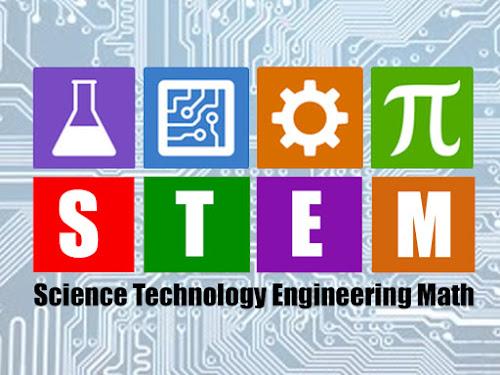 Definisi Pendidikan STEM