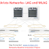 Configurations : Cisco Nexus vPC and Arista MLAG