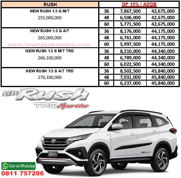 Toyota Pekanbaru Info Promo Paket Kredit Termurah Toyota Februari 2021 Pekanbaru Riau
