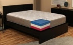 Dreamfoam Bedding Mattress UD Freedom