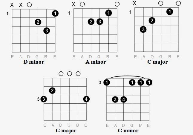 Guitar las mananitas guitar tabs : las mananitas guitar tabs Tags : las mananitas guitar tabs guitar ...