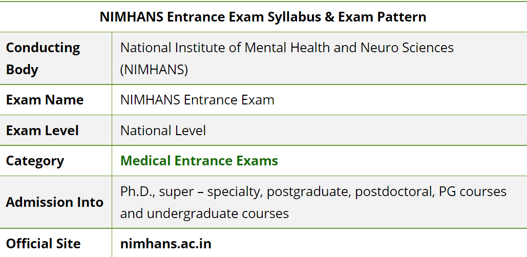 Nimhans Phd Entrance Exam Curriculum