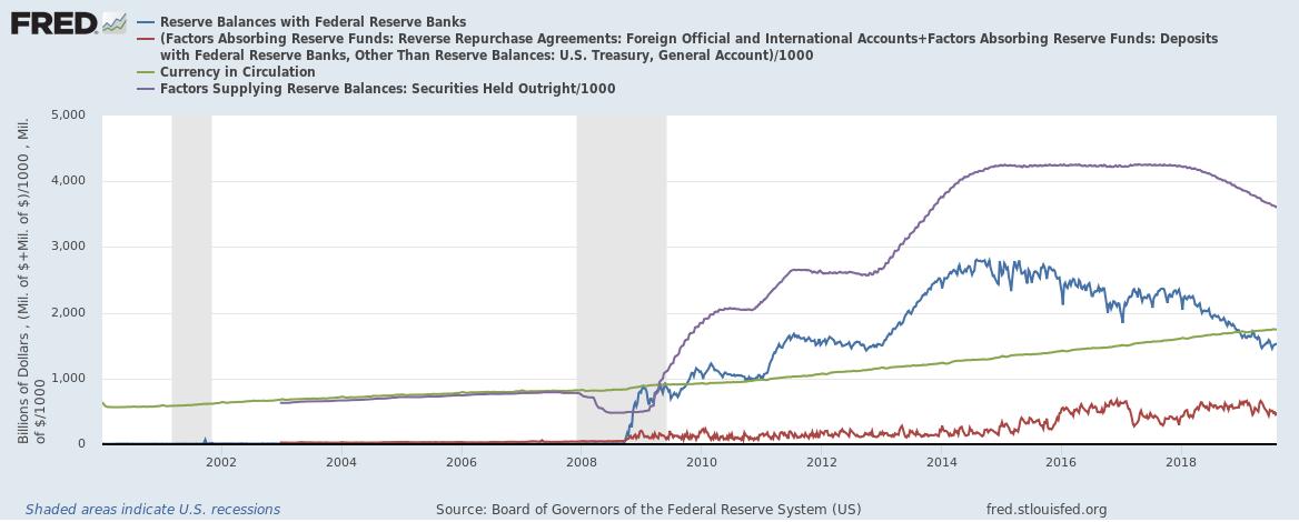 Stephen Williamson: New Monetarist Economics