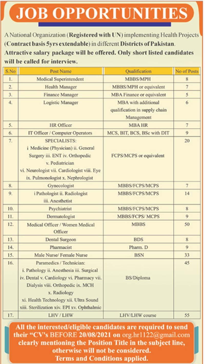 National Health Organization Pakistan Jobs 2021 (300+ Vacancies)