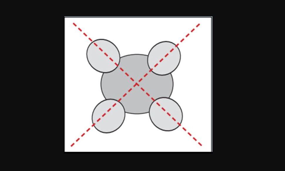 contoh model komposisi sentral