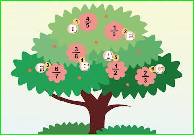 Kunci Jawaban Matematika Kelas 5 Halaman 89