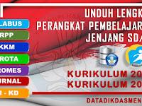(Lengkap SD) RPP, Silabus , Prota, Promes , Pemetaan KI-KD , Jurnal , KKM , Buku Guru dan Buku Siswa Kelas 1,2,3,4,5 dan 6 SD/MI Kurikulum 2013 dan Kurikulum 2006 ( KTSP )