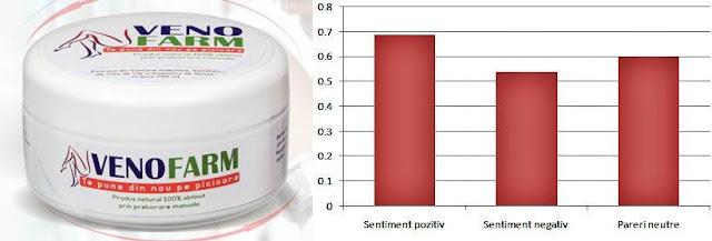 comentarii forum crema venofarm tratament impotriva varicelor