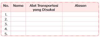 Alat Transportasi yang Disukai www.simplenews.me