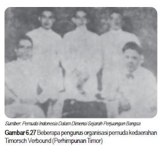 MACAM GERAKAN PEMUDA DI INDONESIA