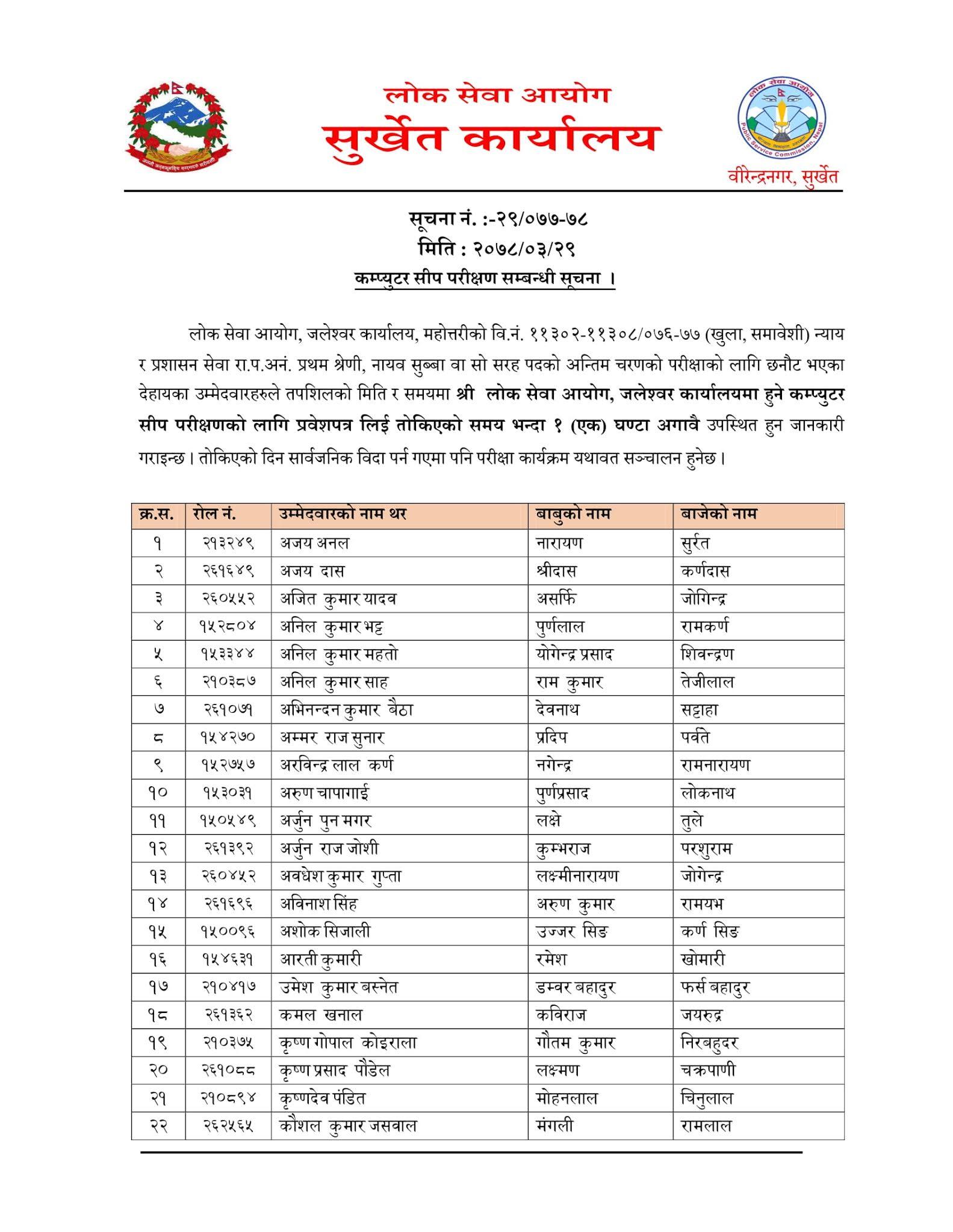 Jaleshwor Lok Sewa Aayog Written Exam Result & Exam Schedule of NASU published by Surkhet Lok Sewa Aayog