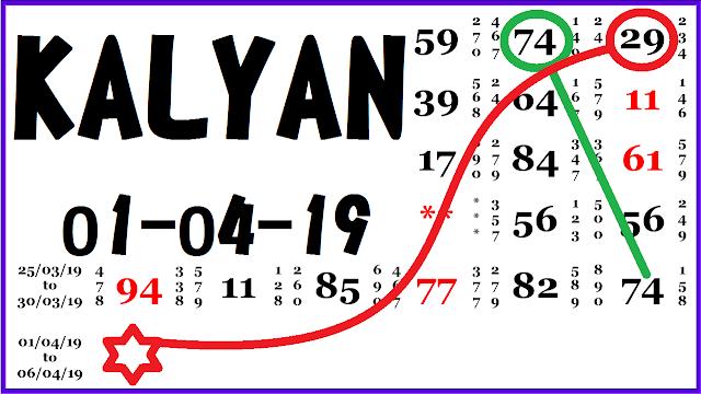 kalyan-live-single-Jodi-trick,kalyan live jodi,kalyan live open,kalyan live today,kalyan chart,kalyan panel chart,kalyan guessing,kalyan fix jodi aaj,kalyan final,