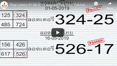 Thai Lottery 01 June 2019 Total Calculation 3up Set Sure Trick