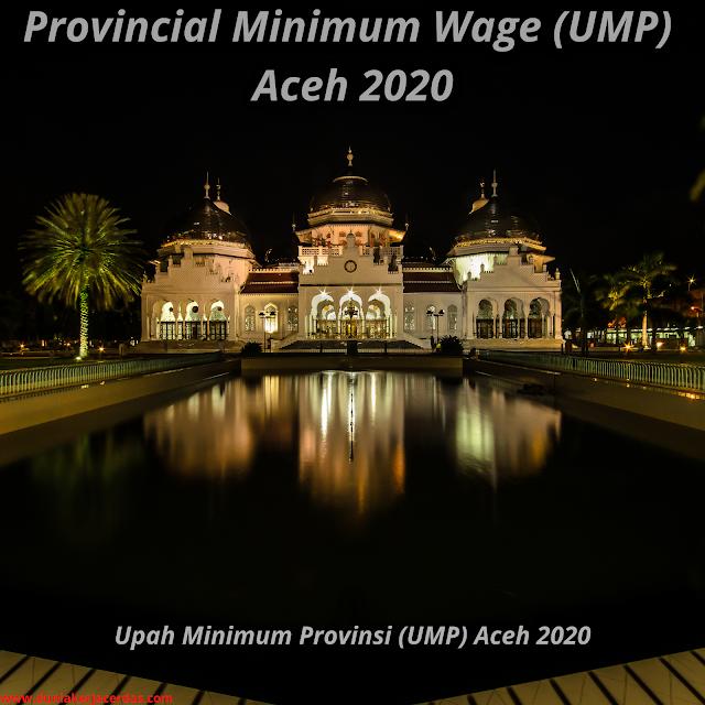 Provincial Minimum Wage (UMP) Aceh 2020