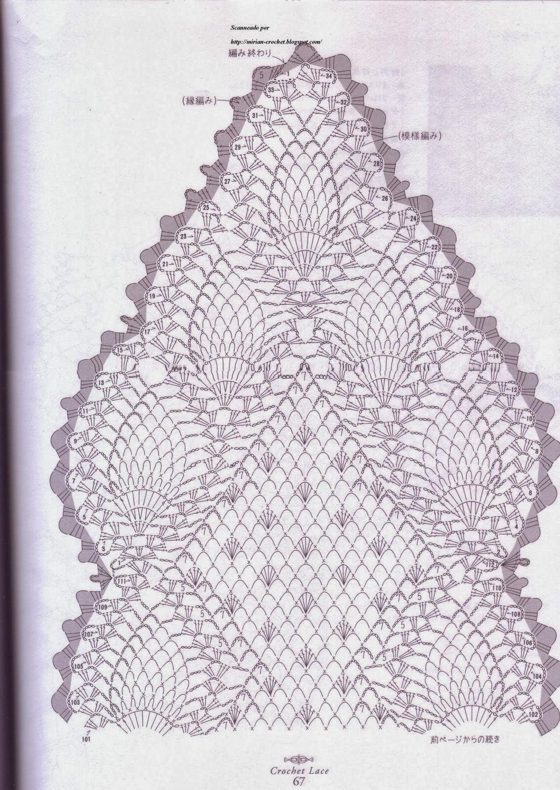 Patrones de Camino de Mesa Crochet con borde de Piñas   Todo crochet