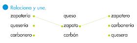 http://www.primerodecarlos.com/SEGUNDO_PRIMARIA/tengo_todo_4/root_globalizado5/ISBN_9788467808810/activity/U03_120_01_AI/visor.swf