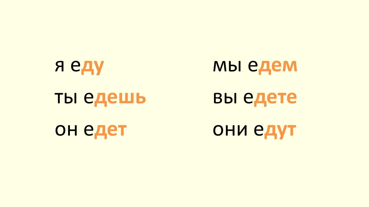 verb ehat' conjugation