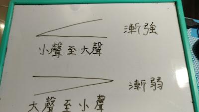 新竹古箏教學