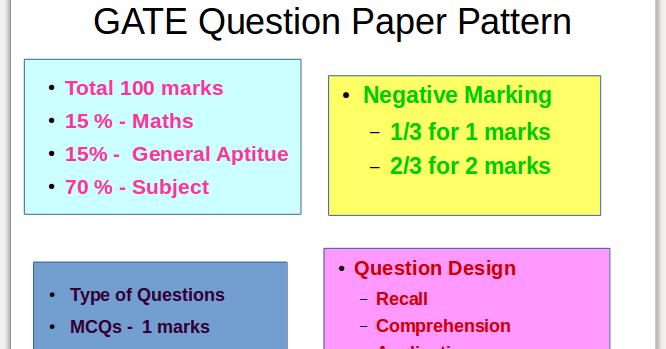 Study mode paper
