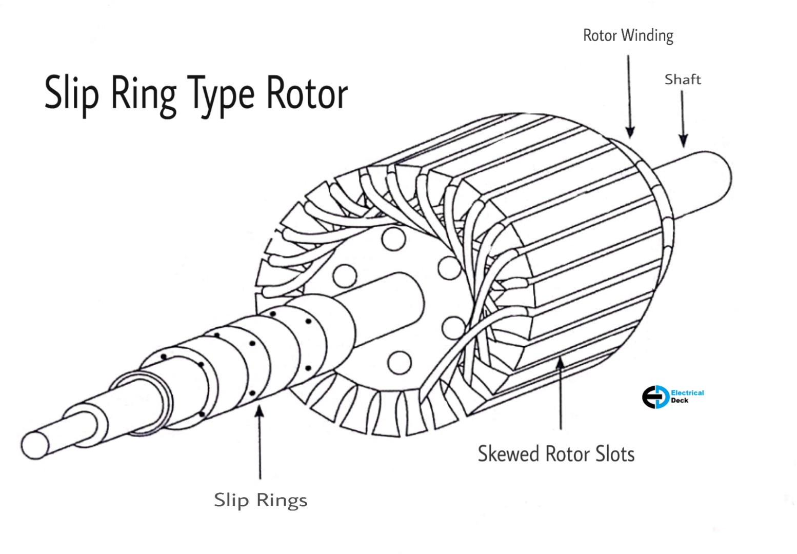 apllications of induction motor