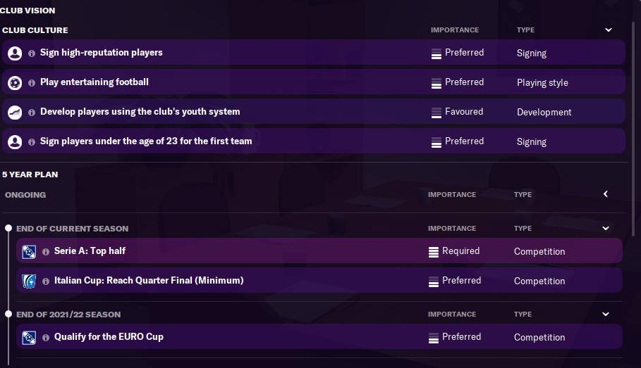 FM21 Fiorentina Board Requirements
