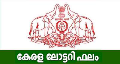 Kerala Lottery Innathe Phalam