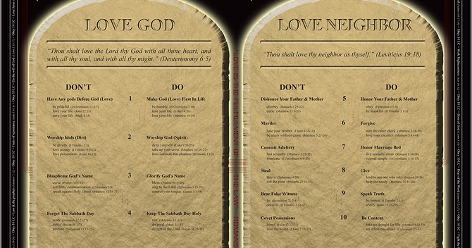 Prepare To Meet The Lord: Have You Got Your 10 Love