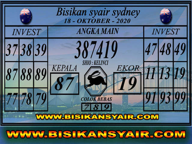 Kode syair Sydney Minggu 18 Oktober 2020 122
