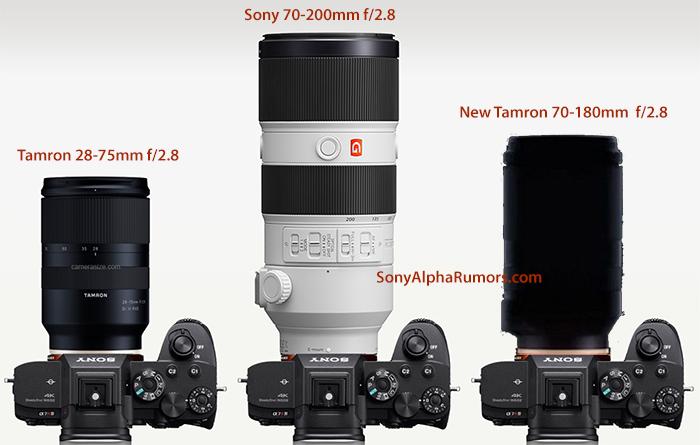 Сравнение габаритов оптики Sony и Tamron