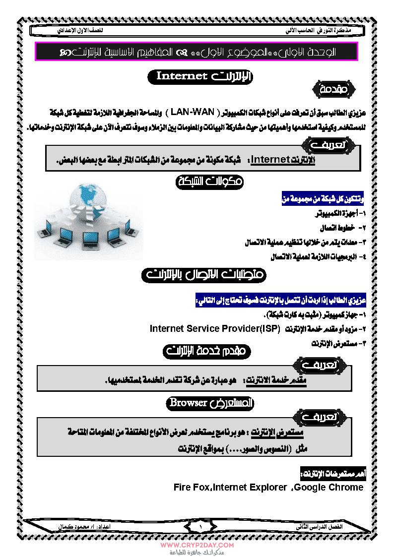 مذكرة كمبيوتر للصف الأول الإعدادي لعام 2021