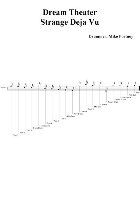 Partitura Batería Mike Portnoy