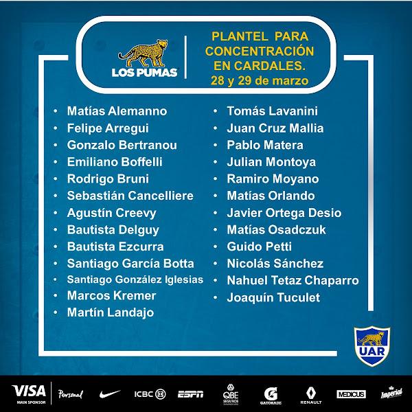 Primera concentración de Los Pumas en la temporada
