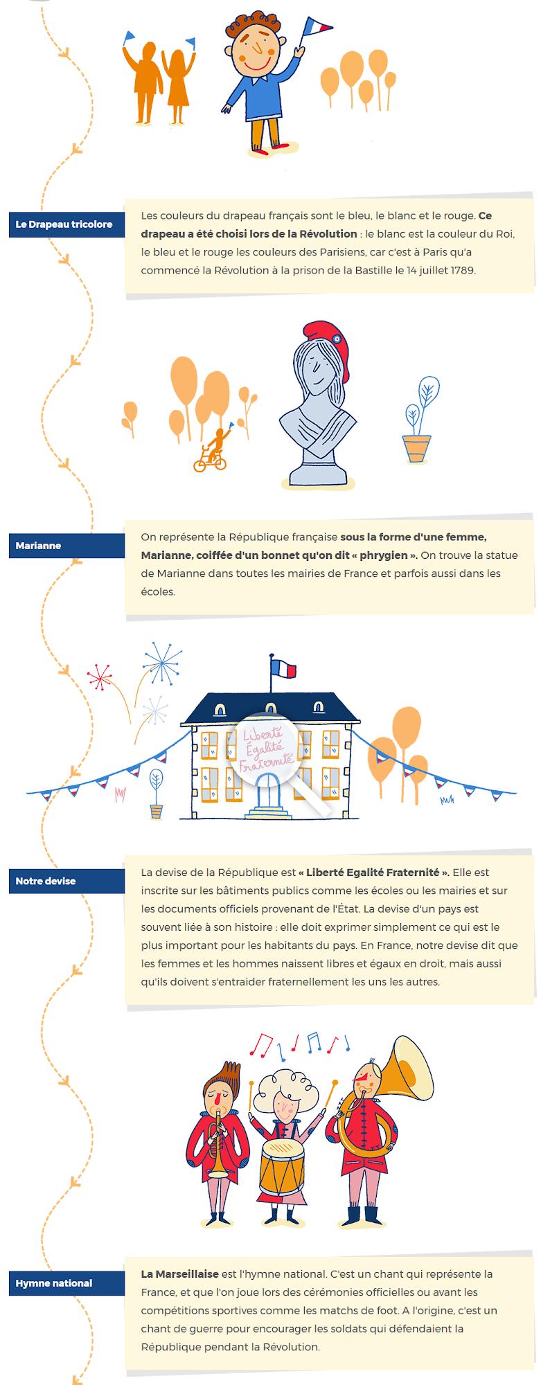 https://www.gouvernement.fr/pour-les-6-10-ans#la-republique
