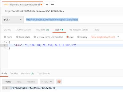 Publishing Machine Learning API With Python Flask - DZone AI