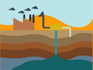 pabrik, karbon, co2, penyerap, teknologi