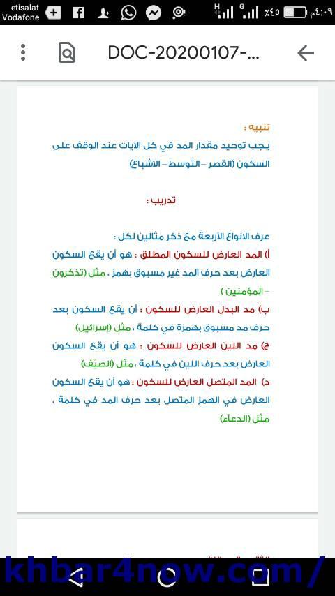 ملخص التجويد - الشهادة السودانية